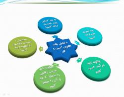 پاورپوینت بررسی داخلی: تجزیه و تحلیل سازمانی